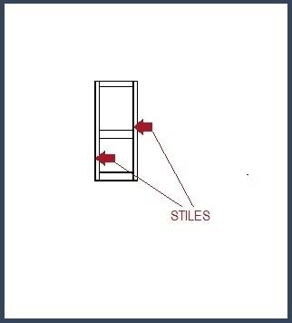 Commercial Door Stiles  sc 1 st  Ontario Aluminum and Glass & Commercial Door Framing - Commercial Door Stiles